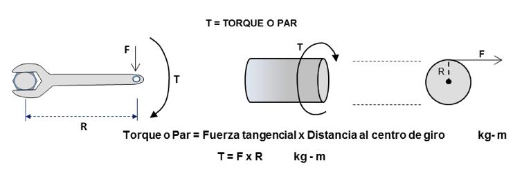 Motor Reductor de Reducci/ón de Velocidad Motores Engranaje Accesorios de Casa Patio Jard/ín C/ésped 12V 60RPM
